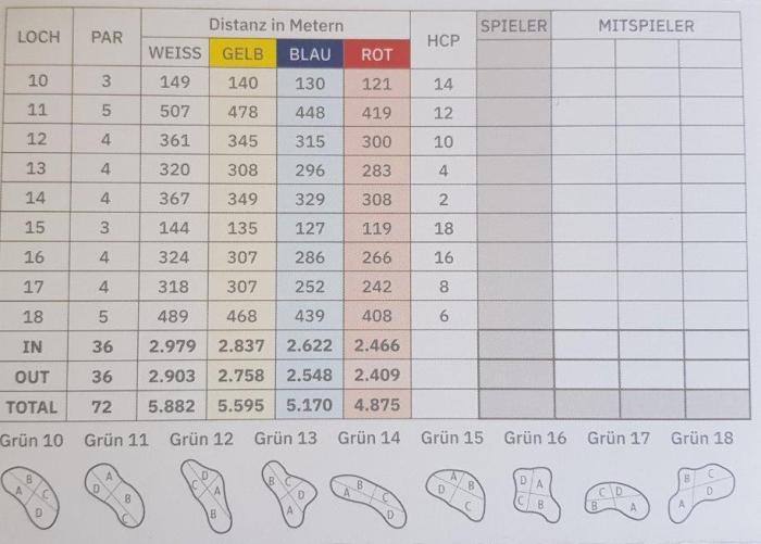 Golfkaart Golfbaan Westendorf hole 10 tm 18