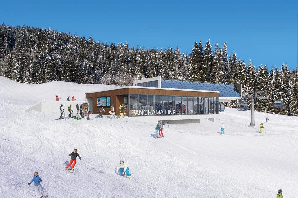 Panorama link