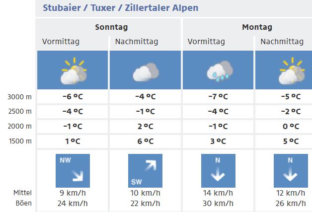 Zillertaler Alpen 6 okt 2019