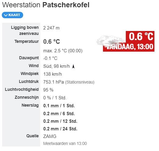 Patscherkofel Windstoot 138 km