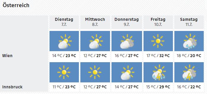 Weerbericht Oostenrijk 7 juli 2020