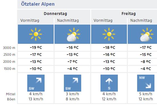 Ötztaler bergwetter 7 jan 2021
