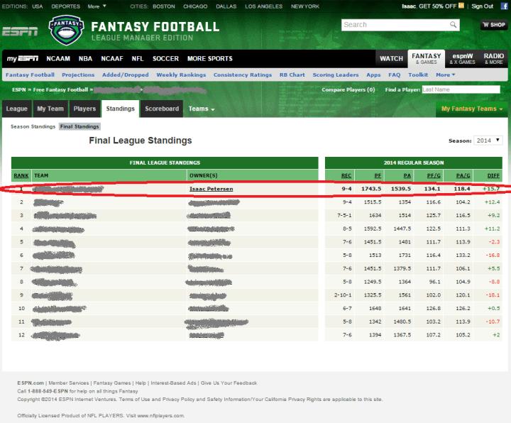 Do Stats Help In Fantasy Football Fantasy Football Analytics