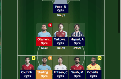 Sky Fantasy Football Team Diary – GW15