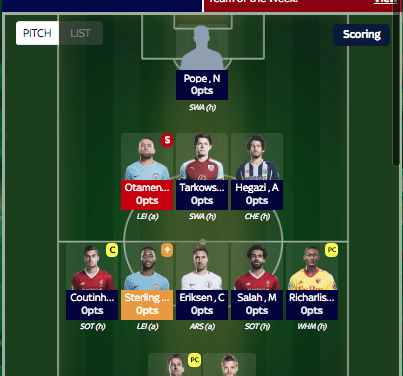 Sky Fantasy Football Team Diary – GW15