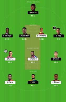 tkr-vs-gaw-dream11-team-prediction