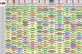 2015 mock draft