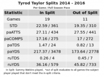 2017 Fantasy Football Quarterback Sleepers: Late Round Value