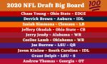 2020 NFL Draft Big Board