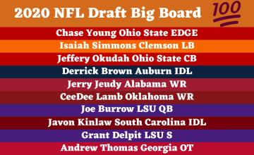 2020 NFL Draft Big Board