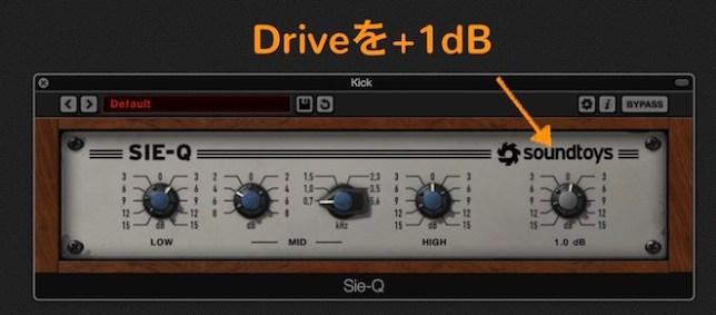 sie-q-drive soundtoys ドラム