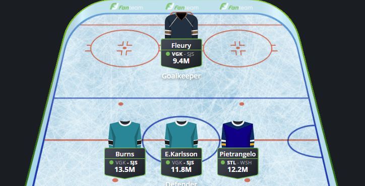 NHL Daily Fantasy Strategy Guide