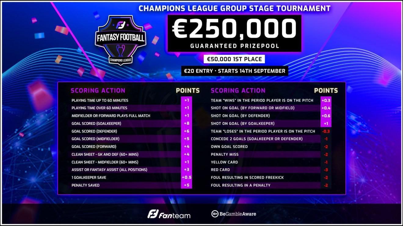 fanteam's uefa champions league fantasy football scoring system