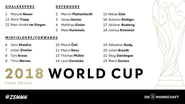 Germany announces their World Cup squad minus Sane