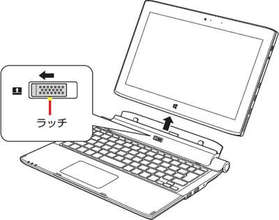 [FAQ番号:022168]TN30E : シリアルATAファームウェア アップデートプログラム|FAQ