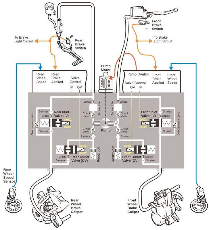 2011 Ford F750 Fuse Box Diagram F650 Abs Faq