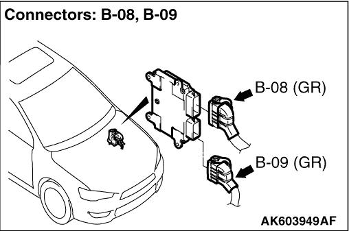 Code No. P0113: Intake Air Temperature Sensor Circuit High
