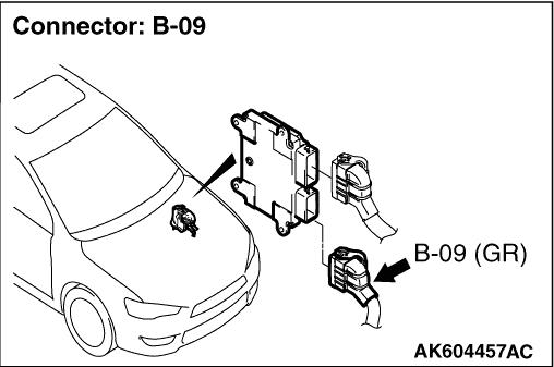 Code No. P0102: Air Flow Sensor Circuit Low Input
