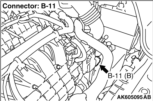 Code No. P2135: Throttle Position Sensor (main and sub