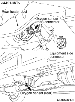 OXYGEN SENSOR CHECK