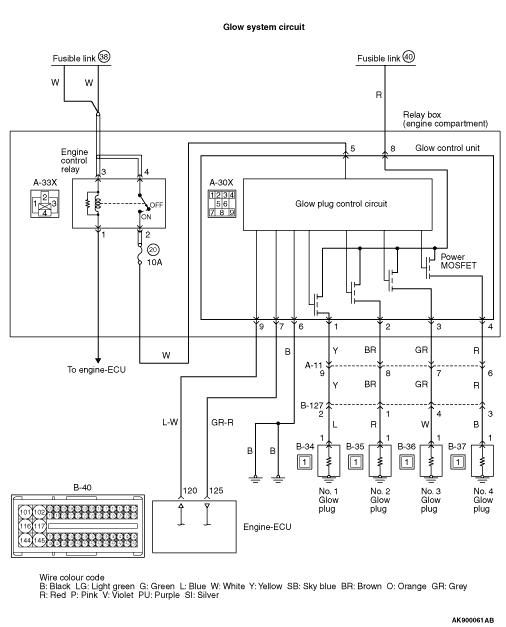 Code No. P0381: Glow Plug Open/Short Malfunction