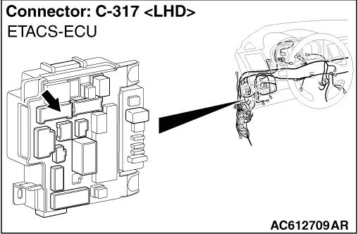 Code No.B2101 IG SW start POS.circuit low Code No.B2102 IG