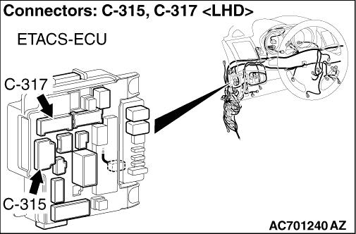 Inspection Procedure 5: IG knob will not turn (Keyless