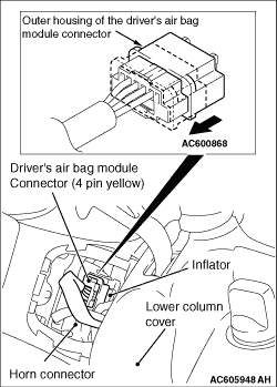 Code No.B1B02 Driver's air bag module (1st squib) system
