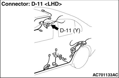 Code No.B1B22 Right curtain air bag module (squib) system