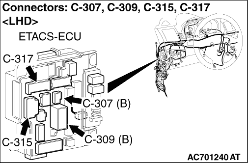 Malfunction of ETACS-ECU power supply circuit
