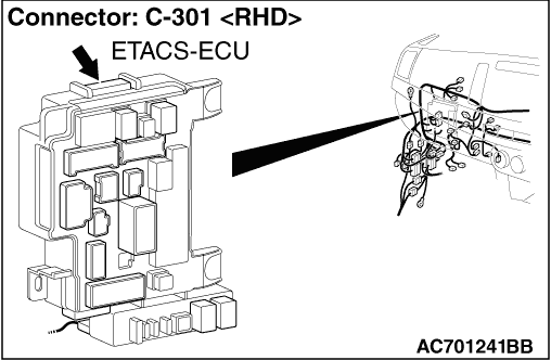 Diagnosis Item 28: Diagnose the ETACS-ECU, joint connector