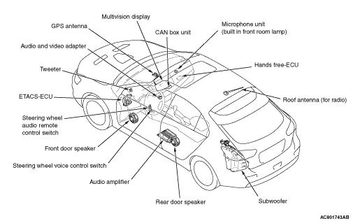 MITSUBISHI MULTI COMMUNICATION SYSTEM