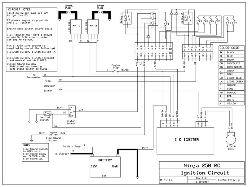 2007 Ninja 250 Ignition Wiring Diagram ninja 650 kawasaki