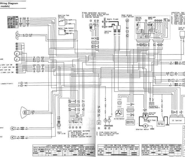 Wiring Diagram Kawasaki Ninja Wiring Diagram Data Wiring Harness Diagram Wiring Diagram Kawasaki Ninja Rr