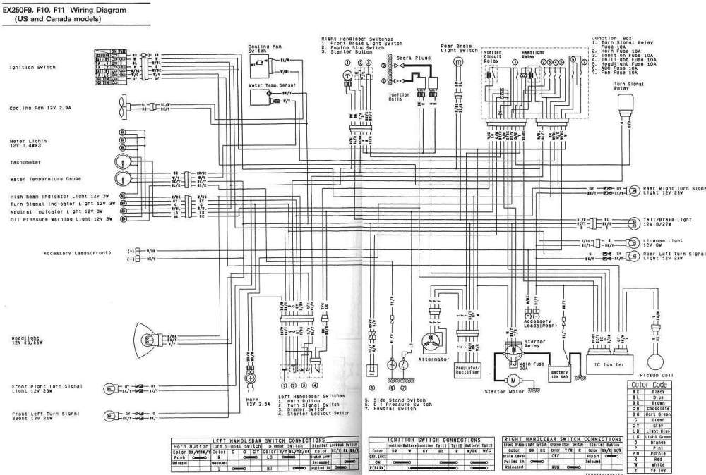 medium resolution of ex250 wiring diagram wiring diagram third level rh 19 5 15 jacobwinterstein com zx6e custom parts zx6d