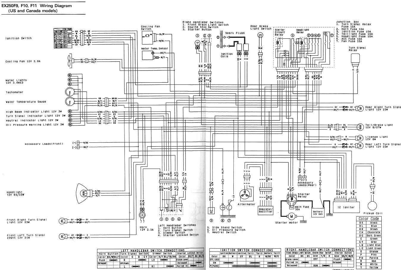 hight resolution of ex250 wiring diagram wiring diagram third level rh 19 5 15 jacobwinterstein com zx6e custom parts zx6d