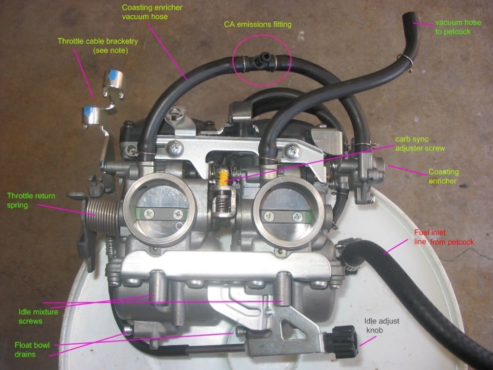 medium resolution of 250 cc carb diagram