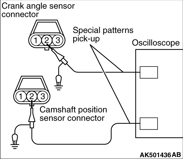 INSPECTION PROCEDURE USING OSCILLOSCOPE