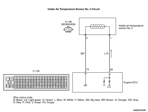 small resolution of iat sensor wiring diagram schematic