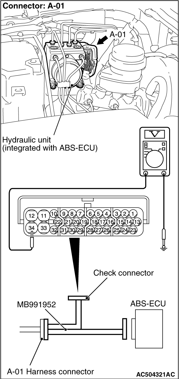 How To Check Abs Wiring Harness : 31 Wiring Diagram Images