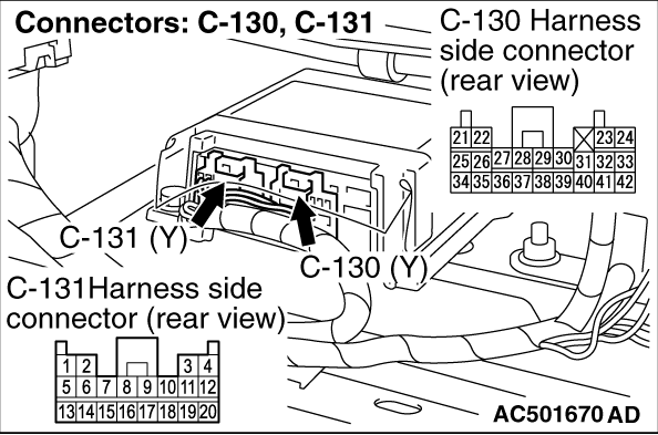 Code No.B1519: SRS-ECU connector lock out of order