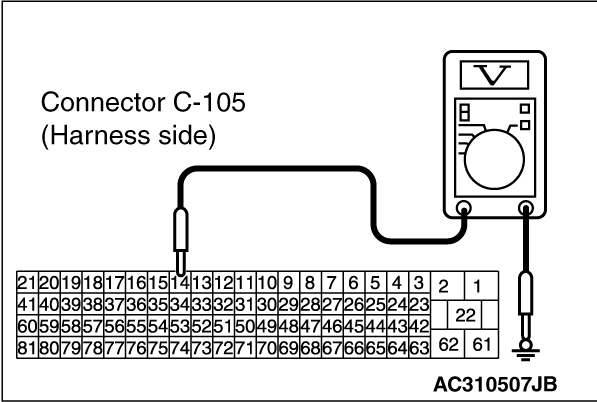 Inspection Procedure 7: The PTC heater does not work