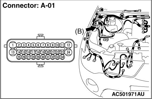 Code No.C1202: Wheel speed sensor (FR) (malfunction power