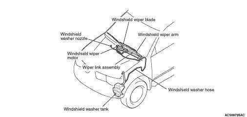 WINDSHIELD WIPER AND WASHER