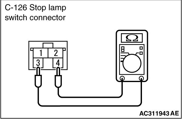 Code No.P0504: Brake Switch Correction Code No.P0573
