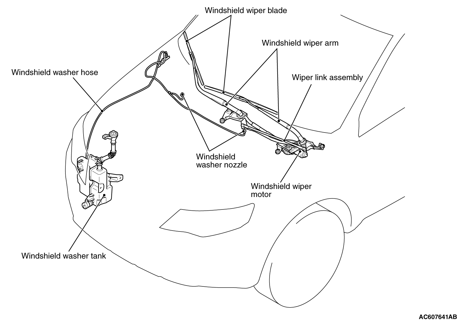 Wiring Diagram Wire Windshield Wiper Motor