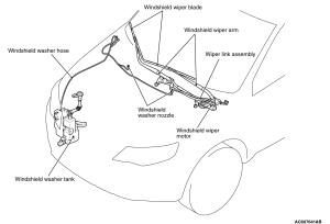 Rear Wiper Motor Wiring Diagram  impremedia
