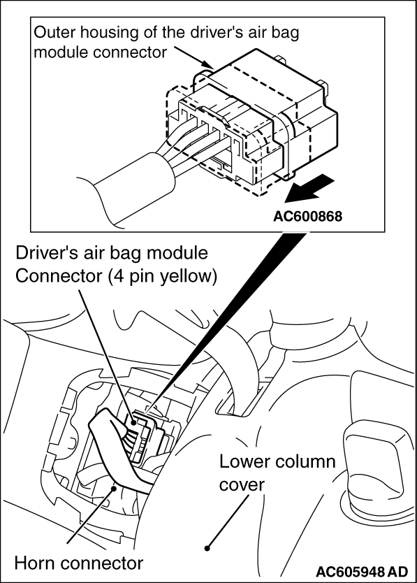 CODE NO. B1B03 Driver's air bag module (1st squib) system