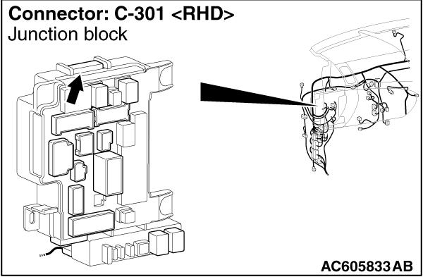Diagnosis Item 21: Diagnose the ETACS-ECU, joint connector