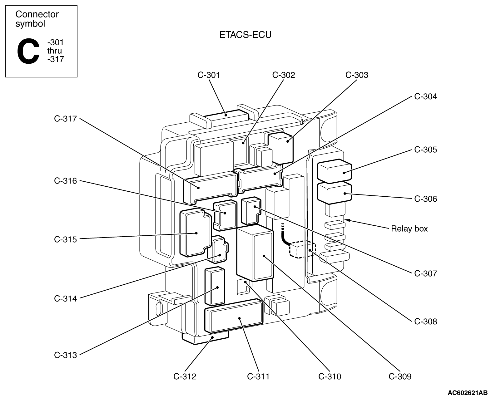 2013 Nissan Sentra Fuse Box Location : 36 Wiring Diagram